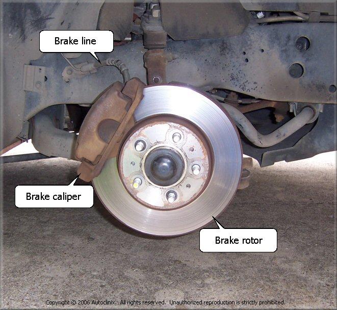 Images Of Bad Calipers : Car brakes service centre repair workshops