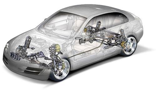 car suspension system car service centre repair workshops blog. Black Bedroom Furniture Sets. Home Design Ideas